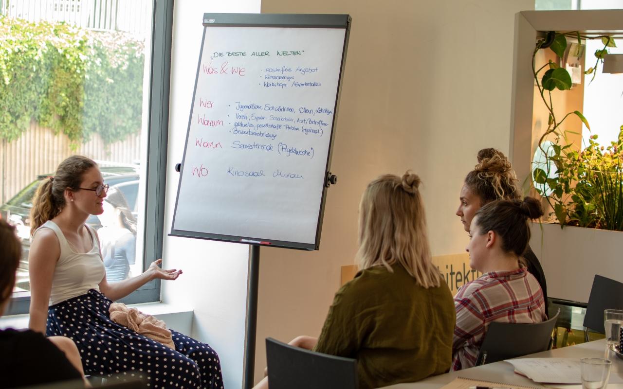 Gruppenarbeit Sommerakademie Planung & Finanzierung Kulturkonzepte Projektmanagement